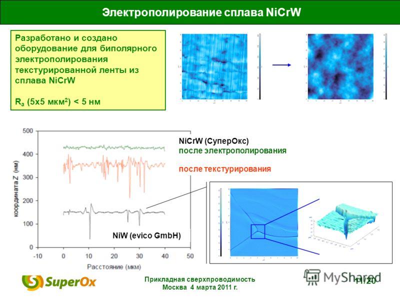 Прикладная сверхпроводимость Москва 4 марта 2011 г. 11/20 Электрополирование сплава NiCrW Разработано и создано оборудование для биполярного электрополирования текстурированной ленты из сплава NiCrW R a (5x5 мкм 2 ) < 5 нм NiW (evico GmbH) NiCrW (Суп