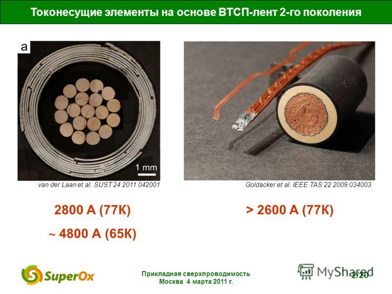 Прикладная сверхпроводимость Москва 4 марта 2011 г. 2/20 2800 A (77К) 4800 А (65К) van der Laan et al. SUST 24 2011 042001Goldacker et al. IEEE TAS 22 2009 034003 > 2600 A (77К) Токонесущие элементы на основе ВТСП-лент 2-го поколения
