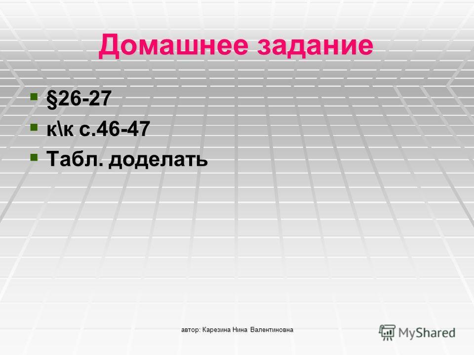 автор: Карезина Нина Валентиновна Домашнее задание §26-27 §26-27 к\к с.46-47 к\к с.46-47 Табл. доделать Табл. доделать