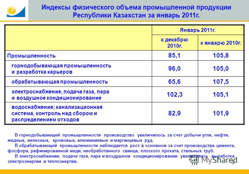 3 Индексы физического объема промышленной продукции Республики Казахстан за январь 2011г. Январь 2011г. к декабрю 2010г. к январю 2010г. Промышленность 85,1105,8 горнодобывающая промышленность и разработка карьеров 96,0105,0 обрабатывающая промышленн