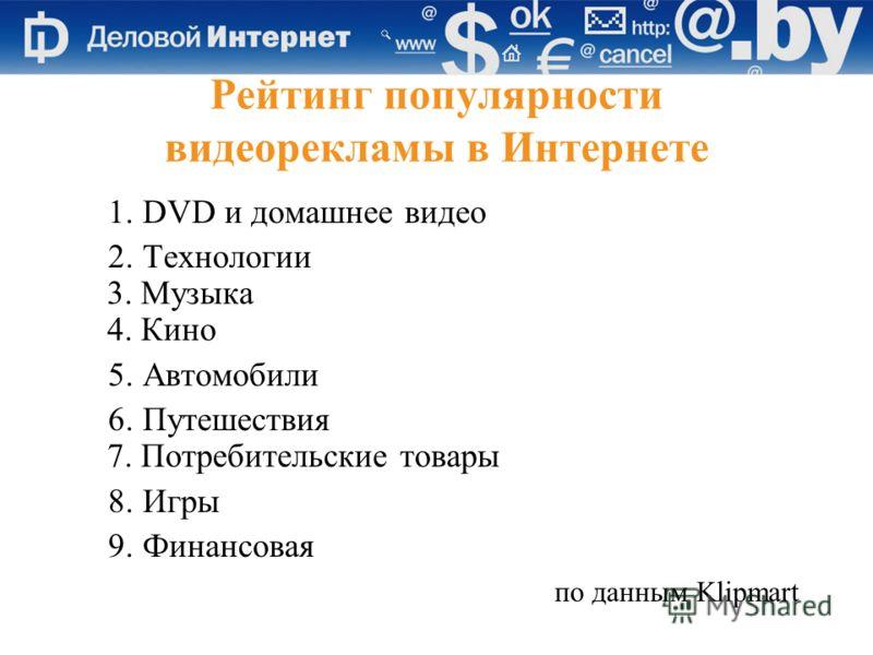 Рейтинг популярности видеорекламы в Интернете 1. DVD и домашнее видео 2. Технологии 3. Музыка 4. Кино 5. Автомобили 6. Путешествия 7. Потребительские товары 8. Игры 9. Финансовая по данным Klipmart