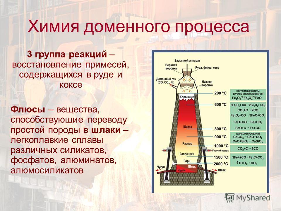 3 группа реакций – восстановление примесей, содержащихся в руде и коксе Флюсы – вещества, способствующие переводу простой породы в шлаки – легкоплавкие сплавы различных силикатов, фосфатов, алюминатов, алюмосиликатов