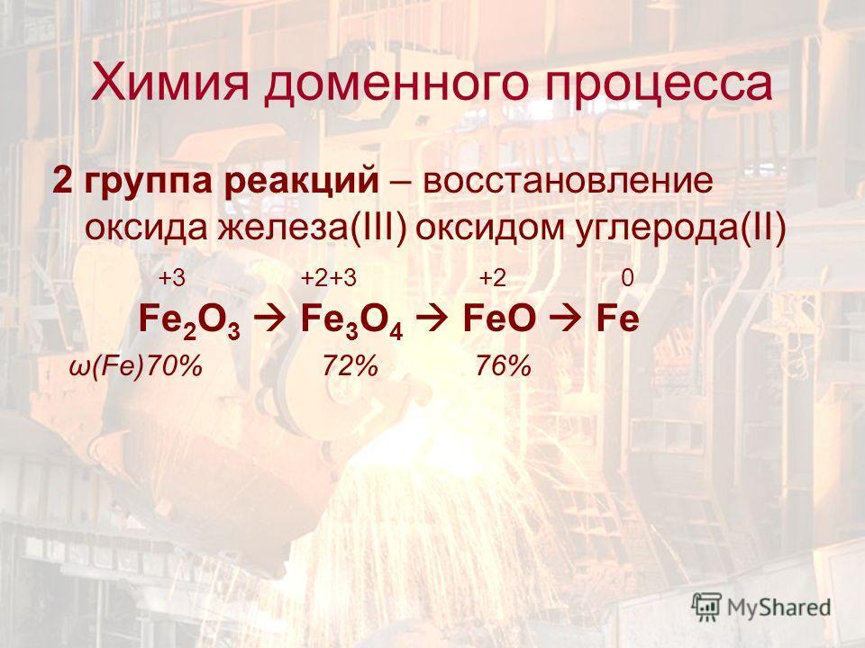 2 группа реакций – восстановление оксида железа(III) оксидом углерода(II) +3 +2+3 +2 0 Fe 2 O 3 Fe 3 O 4 FeO Fe ω(Fe)70% 72% 76% Химия доменного процесса