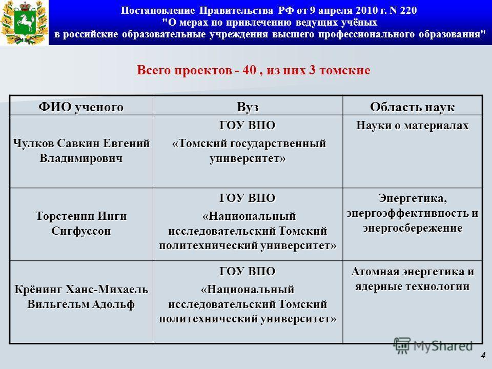 Постановление Правительства РФ от 9 апреля 2010 г. N 220