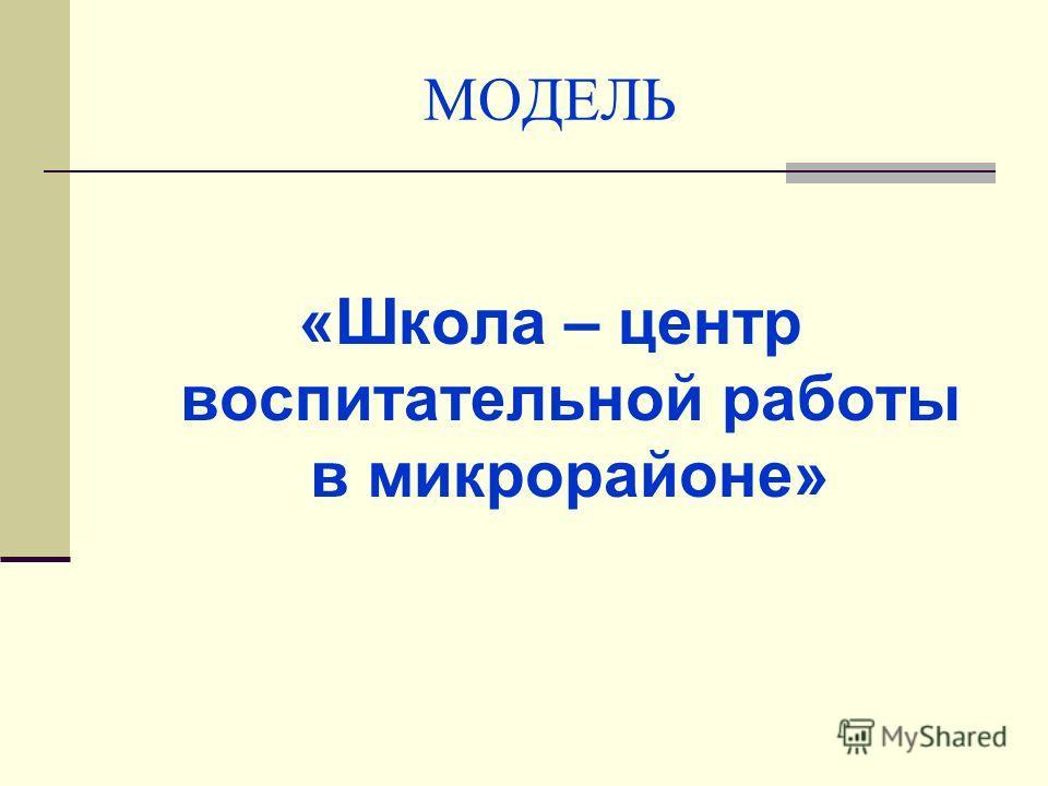 МОДЕЛЬ «Школа – центр воспитательной работы в микрорайоне»