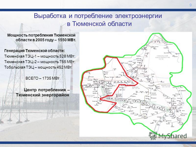 9 Мощность потребления Тюменской области в 2005 году – 1550 МВт. Генерация Тюменской области: Тюменская ТЭЦ-1 – мощность 528 МВт; Тюменская ТЭЦ-2 – мощность 755 МВт; Тобольская ТЭЦ – мощность 452 МВт. ВСЕГО – 1735 МВт Центр потребления – Тюменский эн