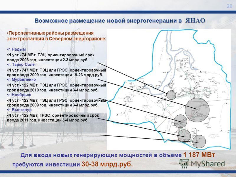 Возможное размещение новой энергогенерации в ЯНАО Перспективные районы размещения электростанций в Северном энергорайоне: г. Надым N уст - 74 МВт, ТЭЦ ориентировочный срок ввода 2008 год, инвестиции 2-3 млрд.руб. г. Тарко-Сале N уст - 747 МВт, ТЭЦ ил