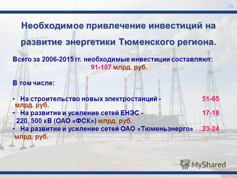 Всего за 2006-2015 гг. необходимые инвестиции составляют: 91-107 млрд. руб. В том числе: На строительство новых электростанций -51-65 млрд. руб. На развитие и усиление сетей ЕНЭС -17-18 220, 500 кВ (ОАО «ФСК») млрд. руб. На развитие и усиление сетей