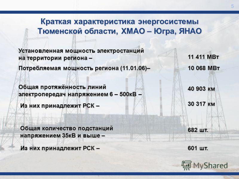 Краткая характеристика энергосистемы Тюменской области, ХМАО – Югра, ЯНАО 5 Установленная мощность электростанций на территории региона – 11 411 МВт Общая протяжённость линий электропередач напряжением 6 – 500кВ – 40 903 км Из них принадлежит РСК – 3