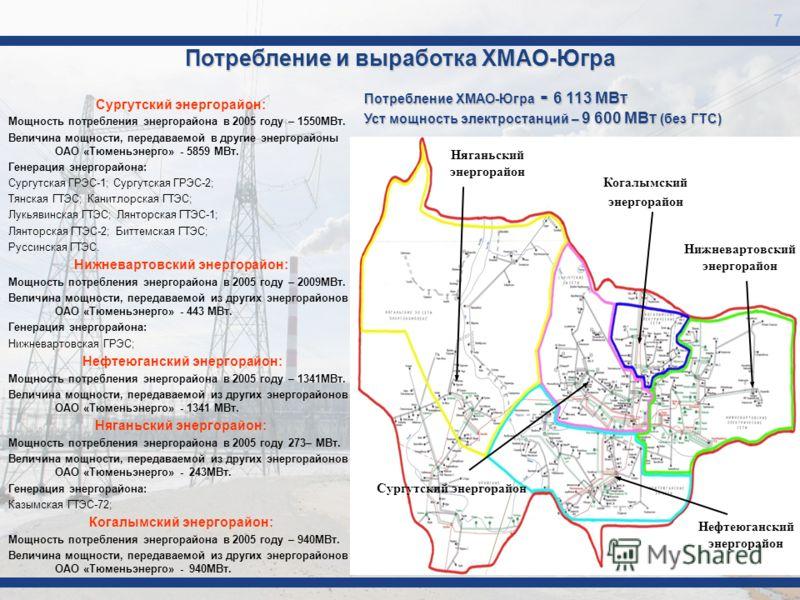Потребление и выработка ХМАО-Югра 7 Сургутский энергорайон: Мощность потребления энергорайона в 2005 году – 1550МВт. Величина мощности, передаваемой в другие энергорайоны ОАО «Тюменьэнерго» - 5859 МВт. Генерация энергорайона: Сургутская ГРЭС-1; Сургу
