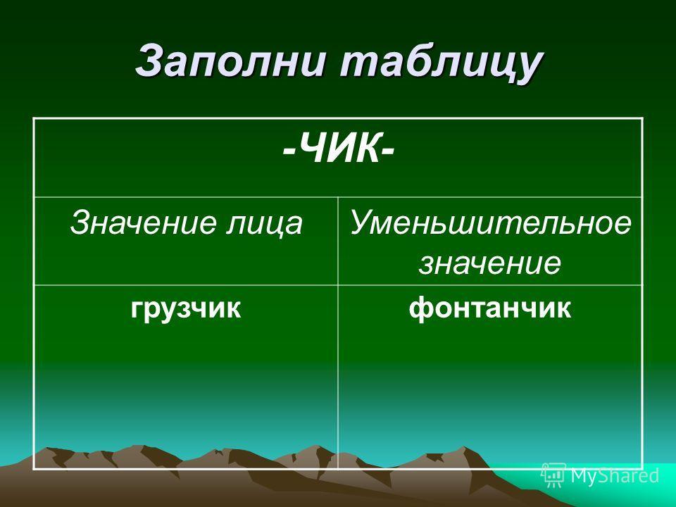 Заполни таблицу -ЧИК- Значение лицаУменьшительное значение грузчикфонтанчик