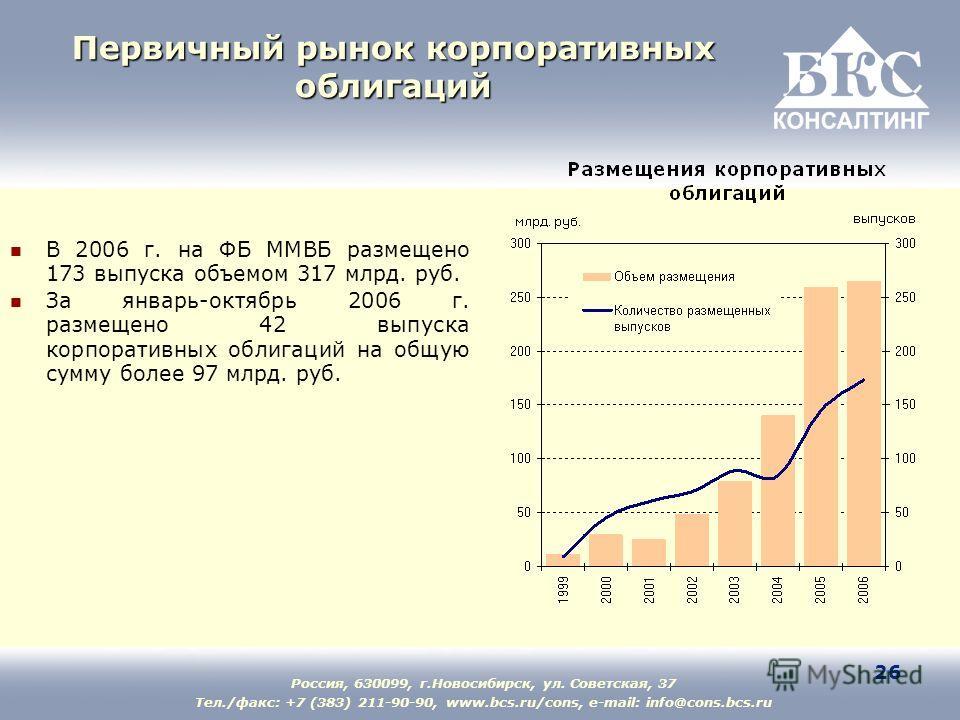 Россия, 630099, г.Новосибирск, ул. Советская, 37 Тел./факс: +7 (383) 211-90-90, www.bcs.ru/cons, e-mail: info@cons.bcs.ru 26 Первичный рынок корпоративных облигаций В 2006 г. на ФБ ММВБ размещено 173 выпуска объемом 317 млрд. руб. За январь-октябрь 2