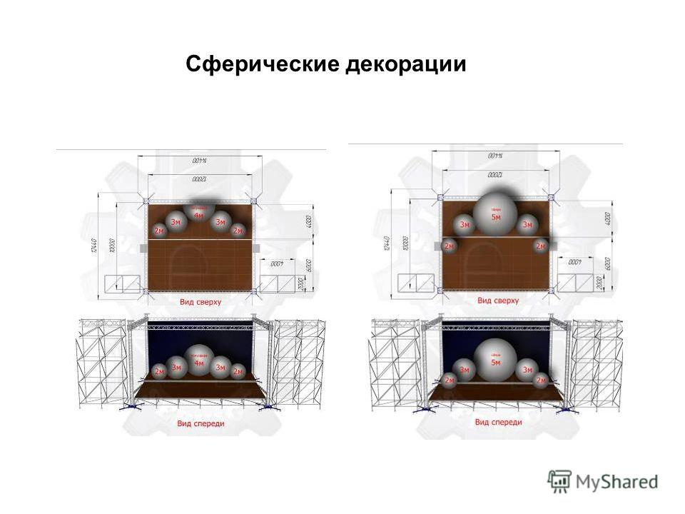 Сферические декорации