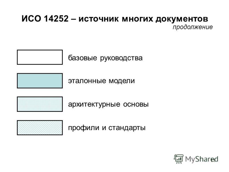 11 ИСО 14252 – источник многих документов продолжение эталонные модели архитектурные основы профили и стандарты базовые руководства