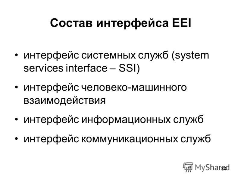 34 Состав интерфейса EEI интерфейс системных служб (system services interface – SSI) интерфейс человеко-машинного взаимодействия интерфейс информационных служб интерфейс коммуникационных служб