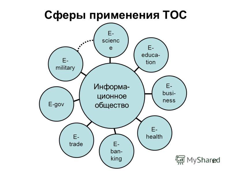 97 Сферы применения ТОС Информа- ционное общество E- scienc e E- educa- tion E- busi- ness E- health E- ban- king E- trade E-gov E- military