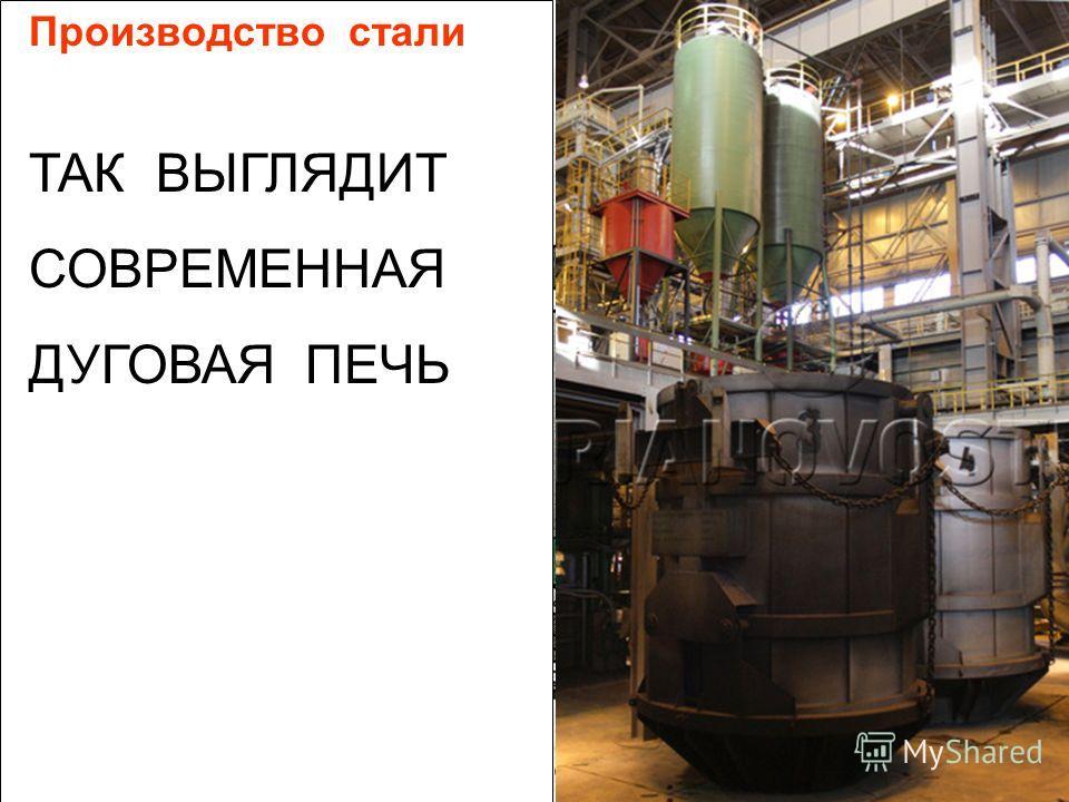 ТАК ВЫГЛЯДИТ СОВРЕМЕННАЯ ДУГОВАЯ ПЕЧЬ Производство стали