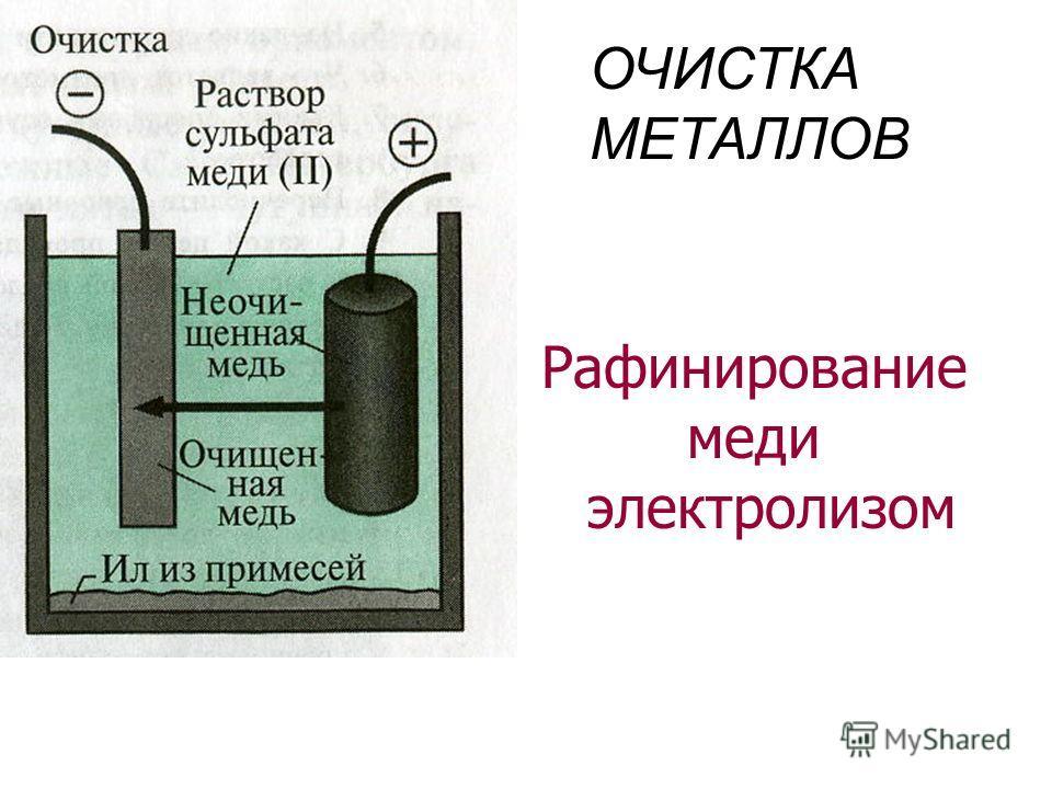 Рафинирование меди электролизом ОЧИСТКА МЕТАЛЛОВ