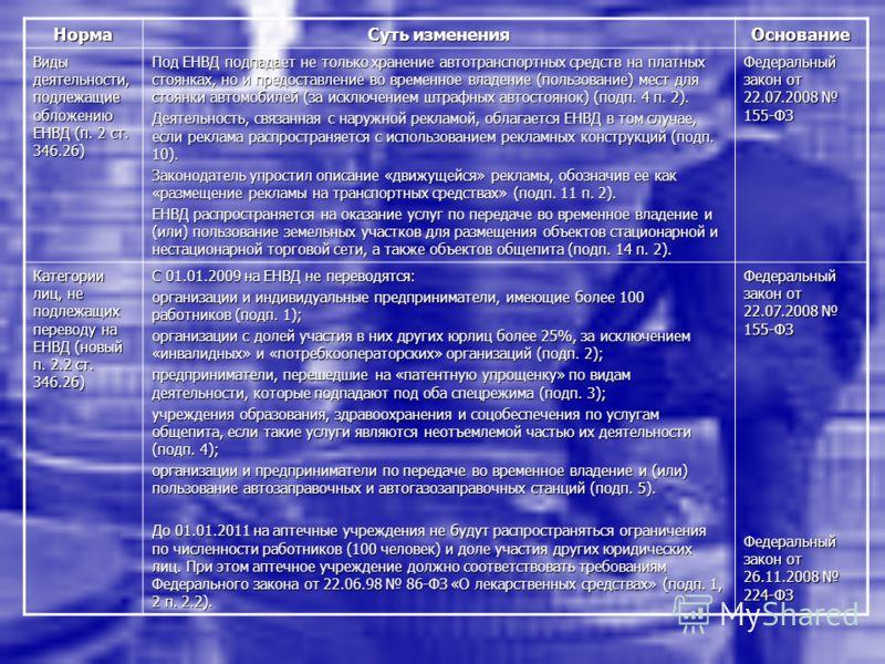 Норма Суть изменения Основание Виды деятельности, подлежащие обложению ЕНВД (п. 2 ст. 346.26) Под ЕНВД подпадает не только хранение автотранспортных средств на платных стоянках, но и предоставление во временное владение (пользование) мест для стоянки
