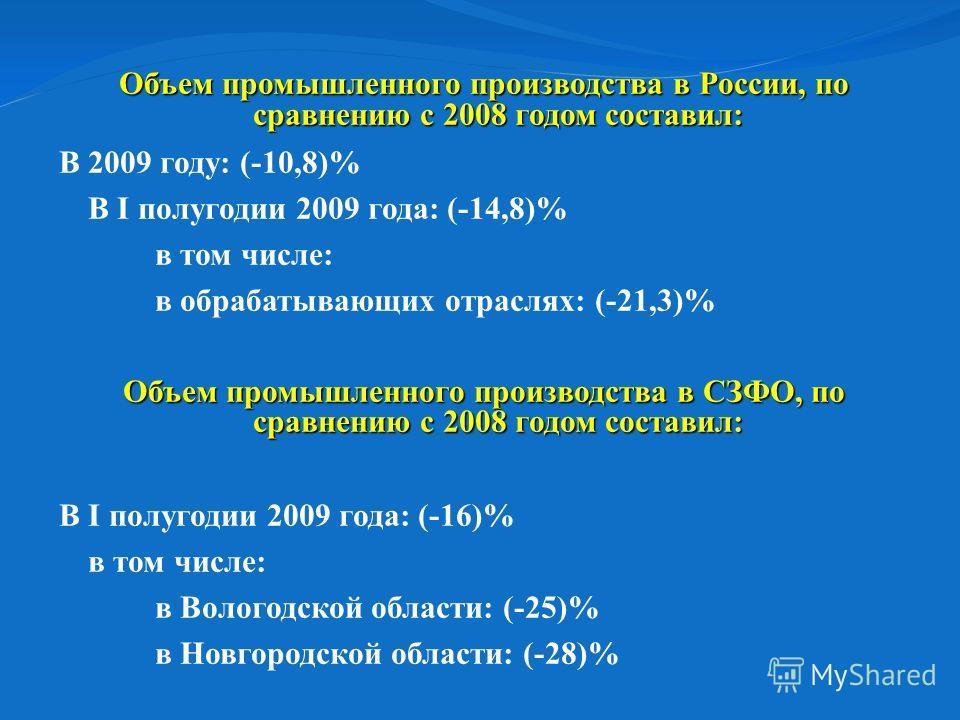 Объем промышленного производства в России, по сравнению с 2008 годом составил: В 2009 году: (-10,8)% В I полугодии 2009 года: (-14,8)% в том числе: в обрабатывающих отраслях: (-21,3)% Объем промышленного производства в СЗФО, по сравнению с 2008 годом