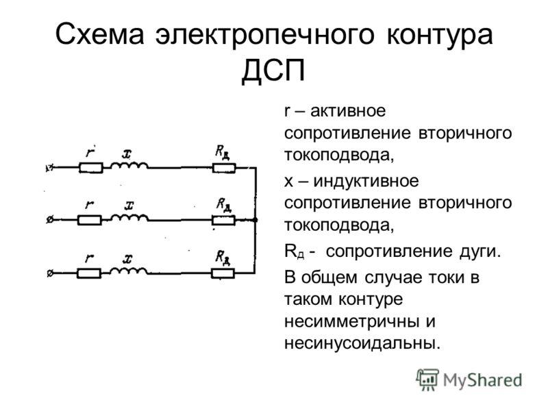 Схема электропечного контура ДСП r – активное сопротивление вторичного токоподвода, х – индуктивное сопротивление вторичного токоподвода, R д - сопротивление дуги. В общем случае токи в таком контуре несимметричны и несинусоидальны.