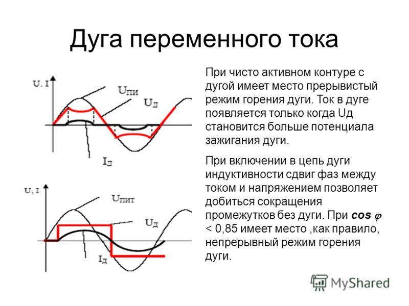 Дуга переменного тока При чисто активном контуре с дугой имеет место прерывистый режим горения дуги. Ток в дуге появляется только когда Uд становится больше потенциала зажигания дуги. При включении в цепь дуги индуктивности сдвиг фаз между током и на