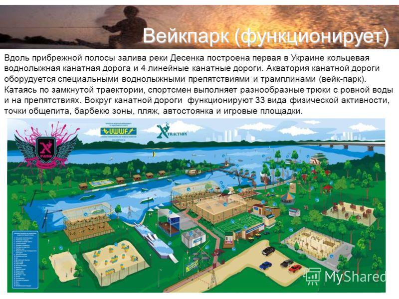 Вейкпарк (функционирует) Вдоль прибрежной полосы залива реки Десенка построена первая в Украине кольцевая воднолыжная канатная дорога и 4 линейные канатные дороги. Акватория канатной дороги оборудуется специальными воднолыжными препятствиями и трампл