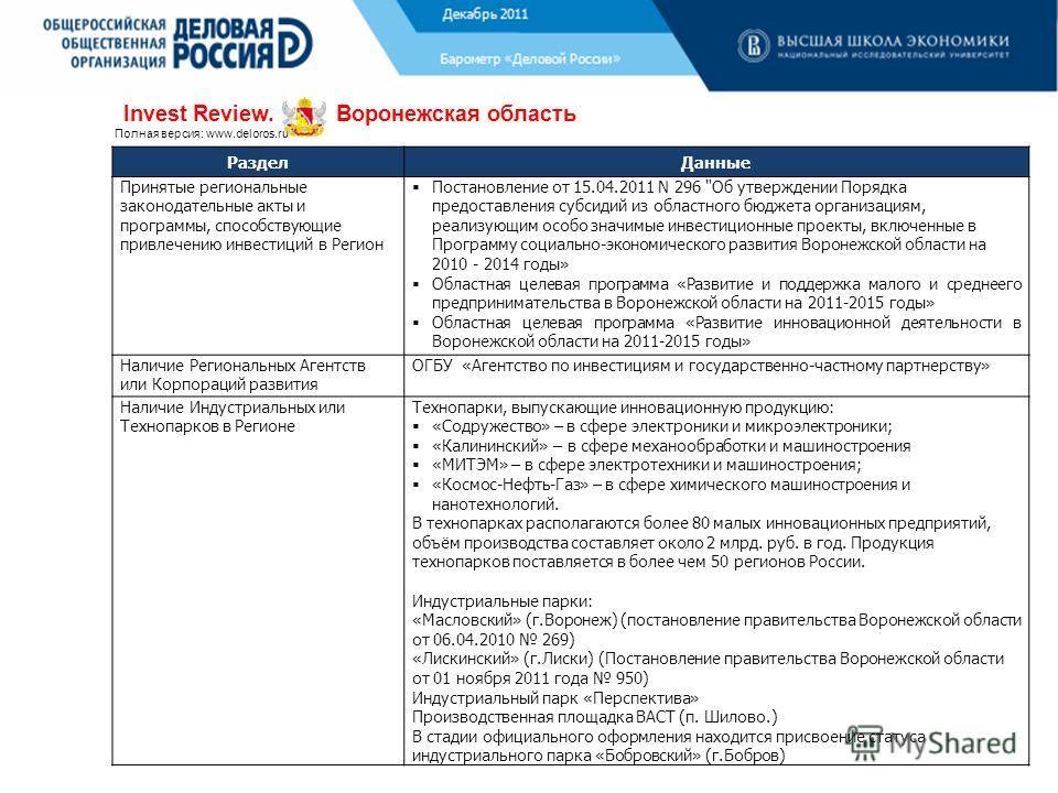 РазделДанные Принятые региональные законодательные акты и программы, способствующие привлечению инвестиций в Регион Постановление от 15.04.2011 N 296