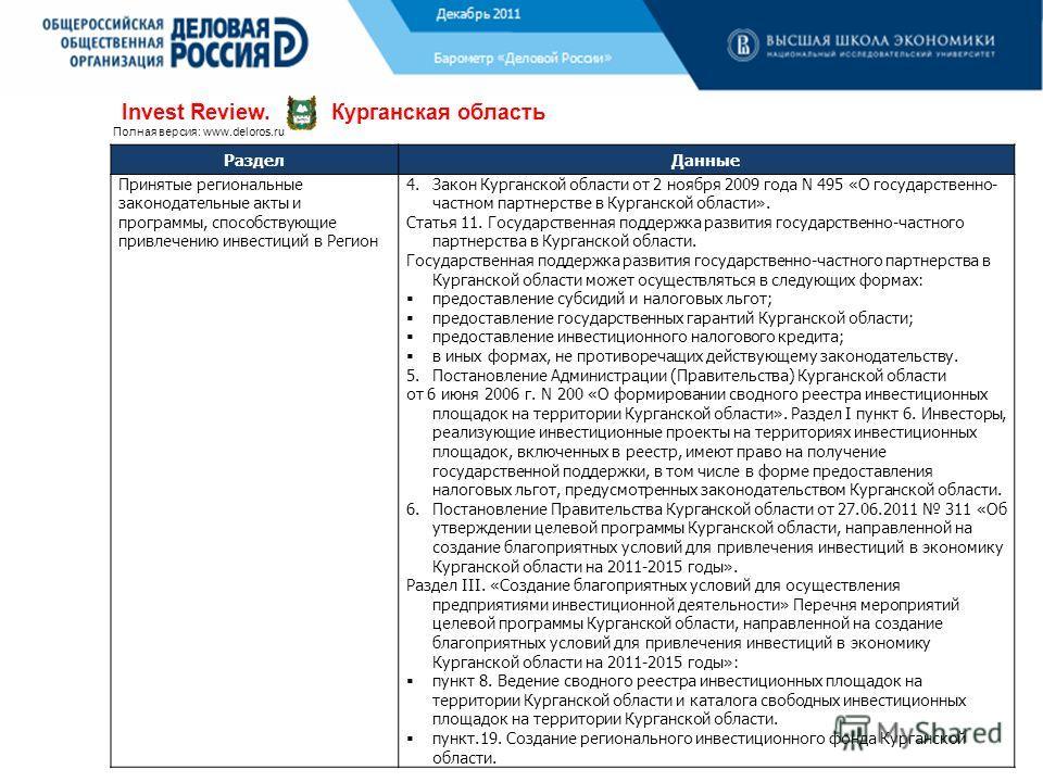 Барометр «Деловой России» РазделДанные Принятые региональные законодательные акты и программы, способствующие привлечению инвестиций в Регион 4.Закон Курганской области от 2 ноября 2009 года N 495 «О государственно- частном партнерстве в Курганской о