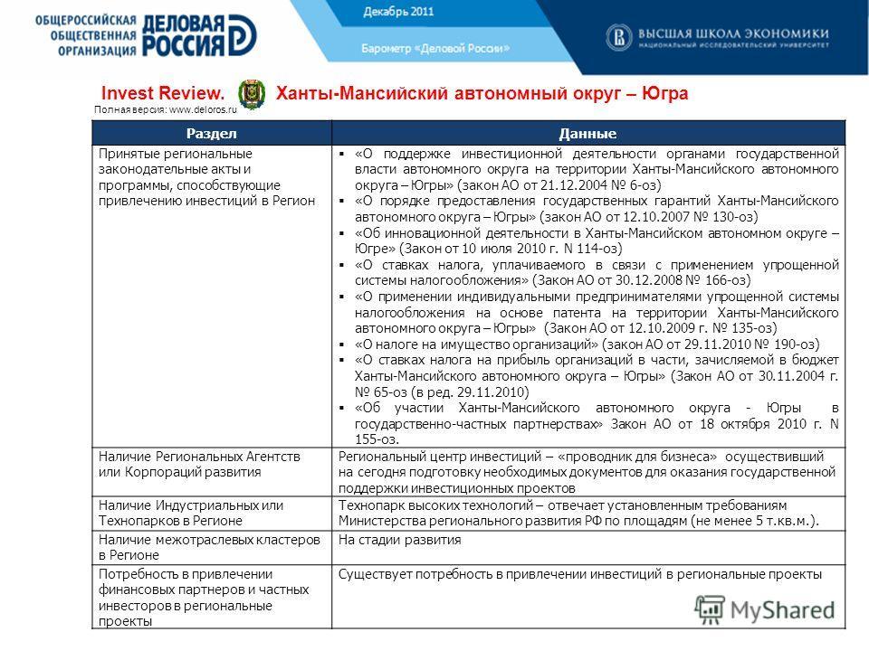 РазделДанные Принятые региональные законодательные акты и программы, способствующие привлечению инвестиций в Регион «О поддержке инвестиционной деятельности органами государственной власти автономного округа на территории Ханты-Мансийского автономног