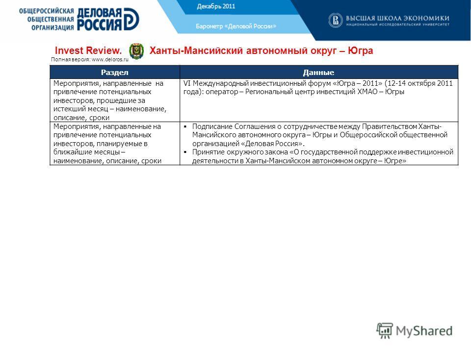РазделДанные Мероприятия, направленные на привлечение потенциальных инвесторов, прошедшие за истекший месяц – наименование, описание, сроки VI Международный инвестиционный форум «Югра – 2011» (12-14 октября 2011 года): оператор – Региональный центр и