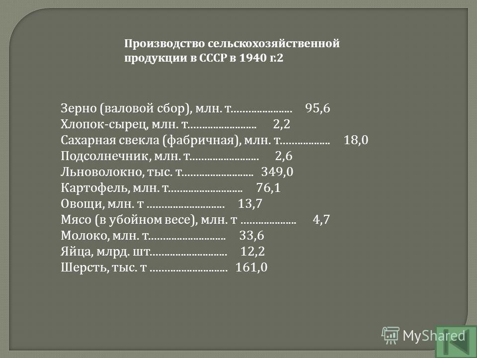 Производство сельскохозяйственной продукции в СССР в 1940 г.2 Зерно ( валовой сбор ), млн. т...................... 95,6 Хлопок - сырец, млн. т......................... 2,2 Сахарная свекла ( фабричная ), млн. т.................. 18,0 Подсолнечник, млн