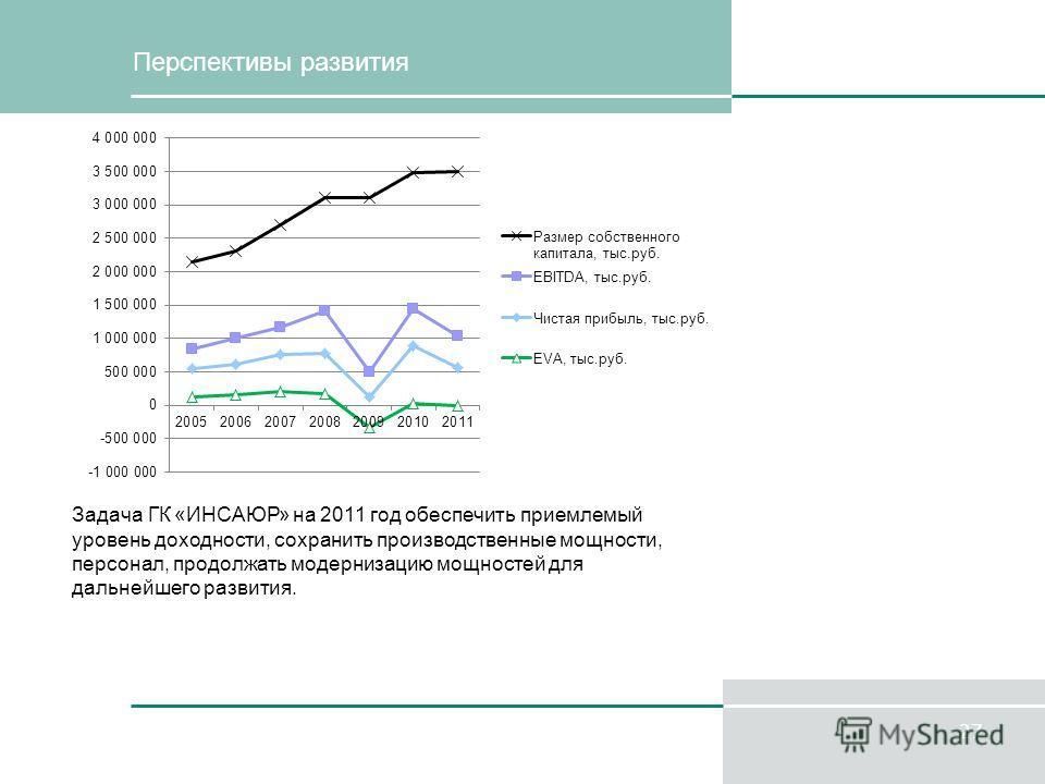 27 Перспективы развития Задача ГК «ИНСАЮР» на 2011 год обеспечить приемлемый уровень доходности, сохранить производственные мощности, персонал, продолжать модернизацию мощностей для дальнейшего развития.