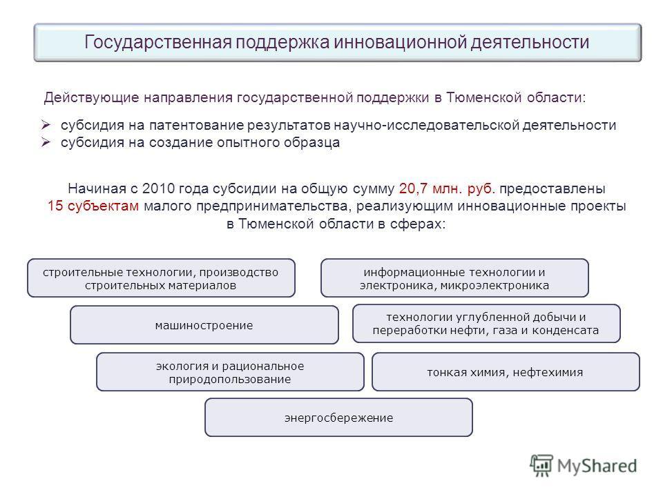 Государственная поддержка инновационной деятельности Действующие направления государственной поддержки в Тюменской области: субсидия на патентование результатов научно-исследовательской деятельности субсидия на создание опытного образца Начиная с 201