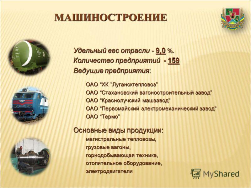 МАШИНОСТРОЕНИЕ Удельный вес отрасли - 9,0 %. Количество предприятий - 159 Ведущие предприятия: ОАО