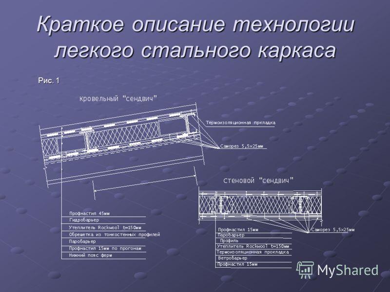 Технология заключается в использовании холодногнутых тонкостенных профилей из черной стали марки 3ПС (t=2,00 мм), профилируемых методом холодного роликового проката из стальной ленты. Технология позволяет получить элементы разной формы сечения, длины