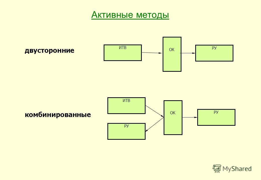 Активные методы ИТВ ОК РУ ИТВ РУ ОК РУ двусторонние комбинированные