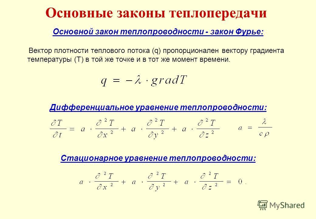 Основные законы теплопередачи Основной закон теплопроводности - закон Фурье: Вектор плотности теплового потока (q) пропорционален вектору градиента температуры (Т) в той же точке и в тот же момент времени. Дифференциальное уравнение теплопроводности: