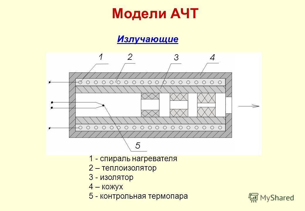 Модели АЧТ Излучающие 1 - спираль нагревателя 2 – теплоизолятор 3 - изолятор 4 – кожух 5 - контрольная термопара