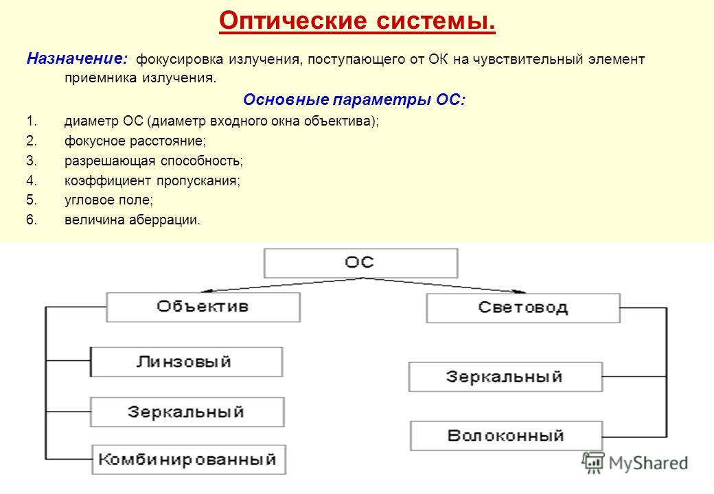 Оптические системы. Назначение: фокусировка излучения, поступающего от ОК на чувствительный элемент приемника излучения. Основные параметры ОС: 1.диаметр ОС (диаметр входного окна объектива); 2.фокусное расстояние; 3.разрешающая способность; 4.коэффи