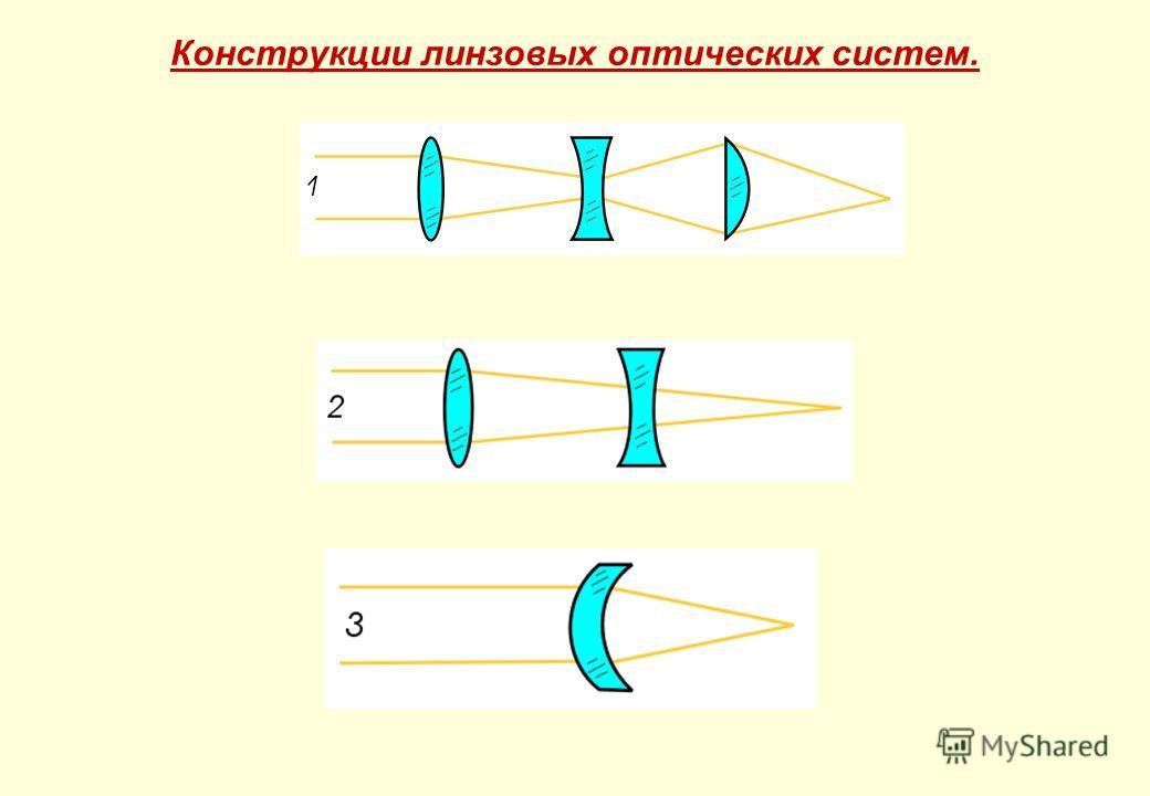 Конструкции линзовых оптических систем.