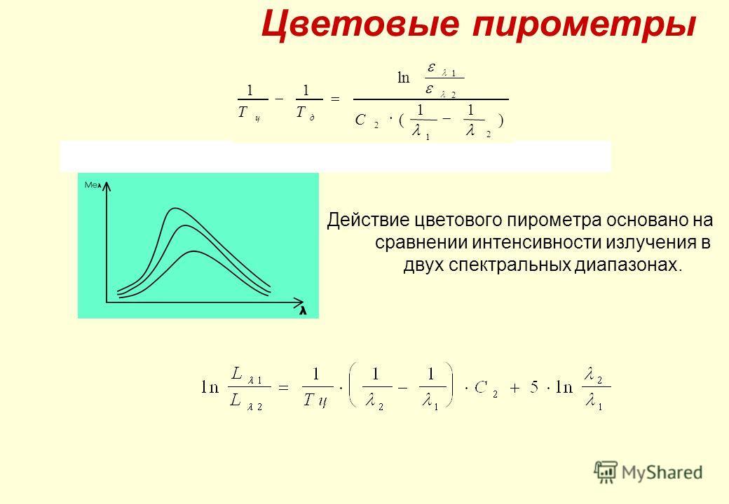 Действие цветового пирометра основано на сравнении интенсивности излучения в двух спектральных диапазонах. Цветовые пирометры ) 11 ( ln 11 2 1 2 2 1 C TТ дц