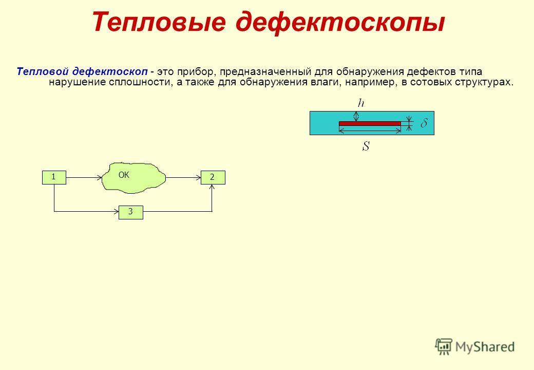 Тепловые дефектоскопы Тепловой дефектоскоп - это прибор, предназначенный для обнаружения дефектов типа нарушение сплошности, а также для обнаружения влаги, например, в сотовых структурах. 1 2 ОК 3