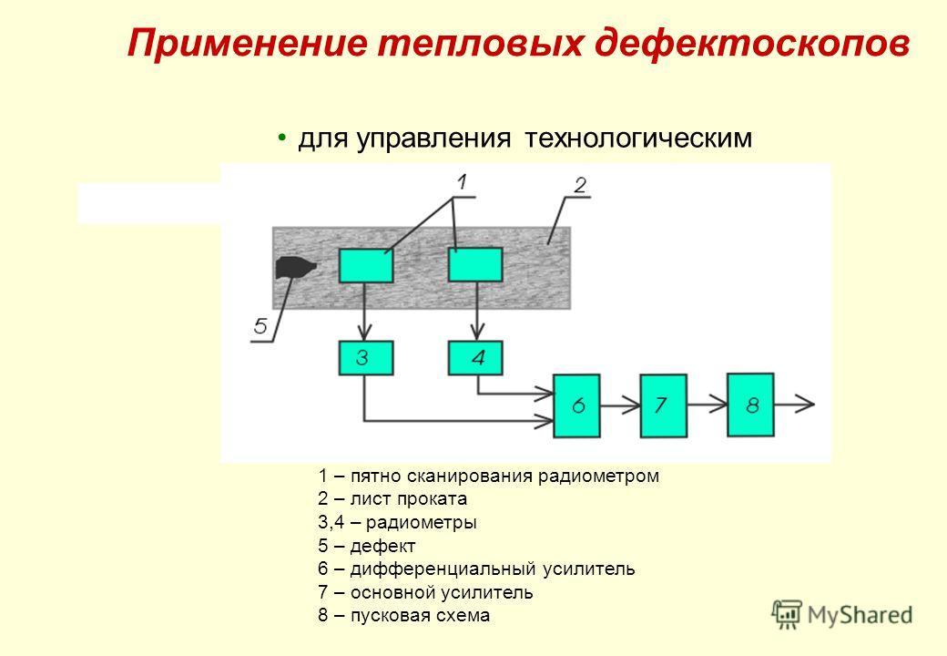 Применение тепловых дефектоскопов для управления технологическим процессом. 1 – пятно сканирования радиометром 2 – лист проката 3,4 – радиометры 5 – дефект 6 – дифференциальный усилитель 7 – основной усилитель 8 – пусковая схема