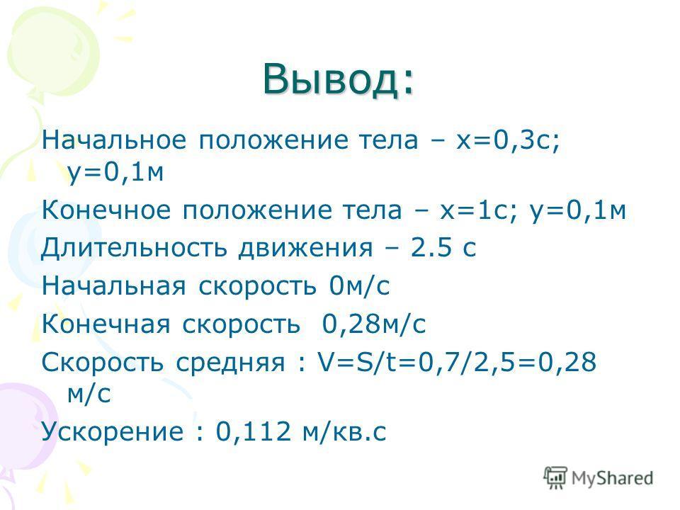 Вывод: Начальное положение тела – х=0,3с; у=0,1м Конечное положение тела – х=1с; у=0,1м Длительность движения – 2.5 с Начальная скорость 0м/с Конечная скорость 0,28м/с Скорость средняя : V=S/t=0,7/2,5=0,28 м/с Ускорение : 0,112 м/кв.с