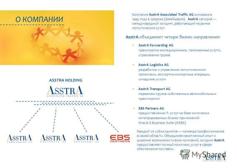 О КОМПАНИИ Компания AsstrA Associated Traffic AG основана в 1993 году в Цюрихе (Швейцария). AsstrA сегодня международный холдинг, работающий на рынке логистических услуг. AsstrA объединяет четыре бизнес-направления: AsstrA Forwarding AG транспортно-э
