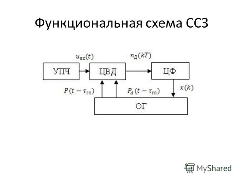Функциональная схема ССЗ