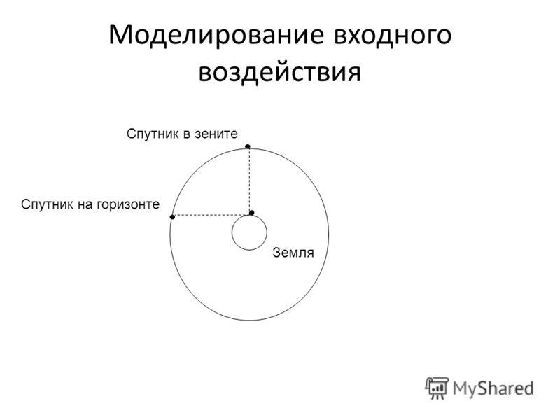Моделирование входного воздействия Земля Спутник на горизонте Спутник в зените