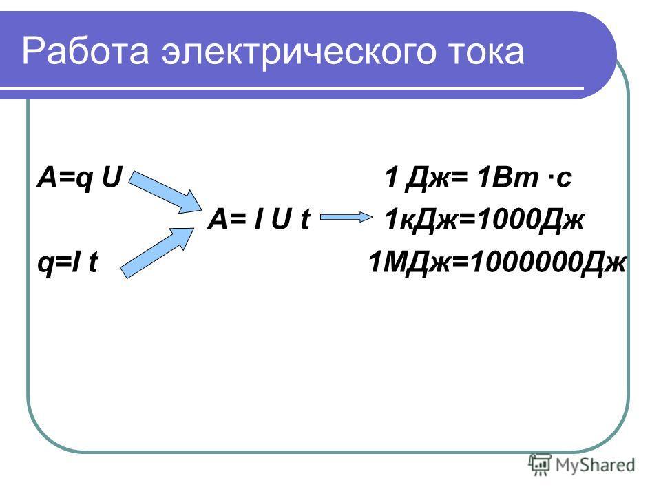 Работа электрического тока A=q U 1 Дж= 1Вт ·с A= I U t 1кДж=1000Дж q=I t 1МДж=1000000Дж