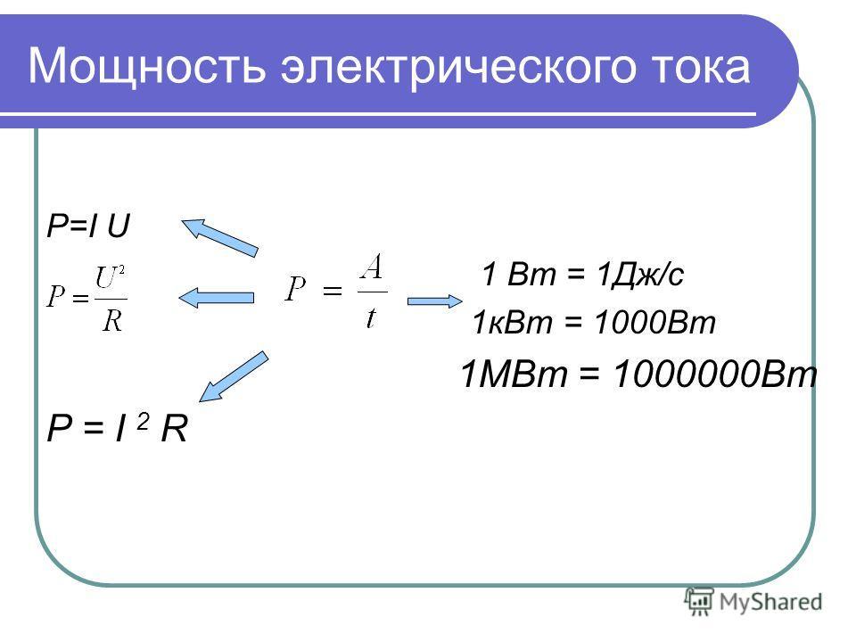 Мощность электрического тока P=I U 1 Вт = 1Дж/с 1кВт = 1000Вт 1МВт = 1000000Вт P = I 2 R